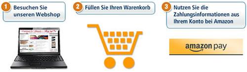 Amazon konto bezahlen